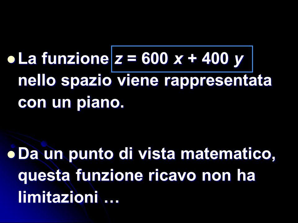La funzione z = 600 x + 400 y nello spazio viene rappresentata con un piano. La funzione z = 600 x + 400 y nello spazio viene rappresentata con un pia