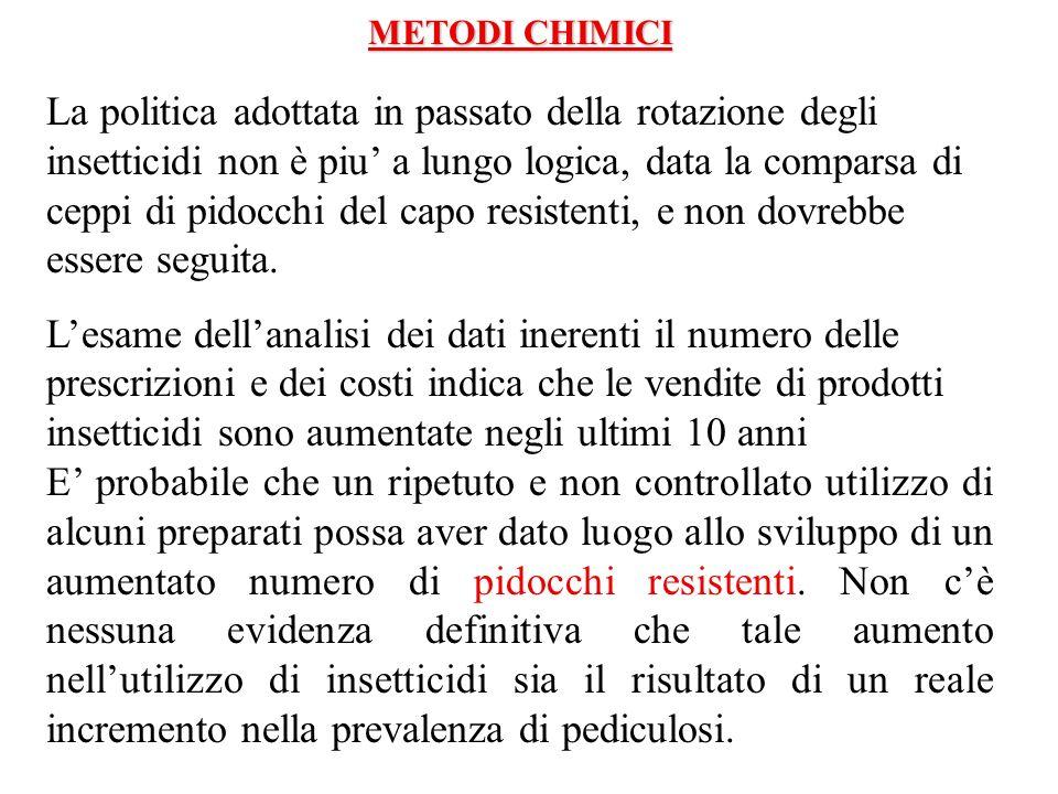 METODI CHIMICI La politica adottata in passato della rotazione degli insetticidi non è piu a lungo logica, data la comparsa di ceppi di pidocchi del c