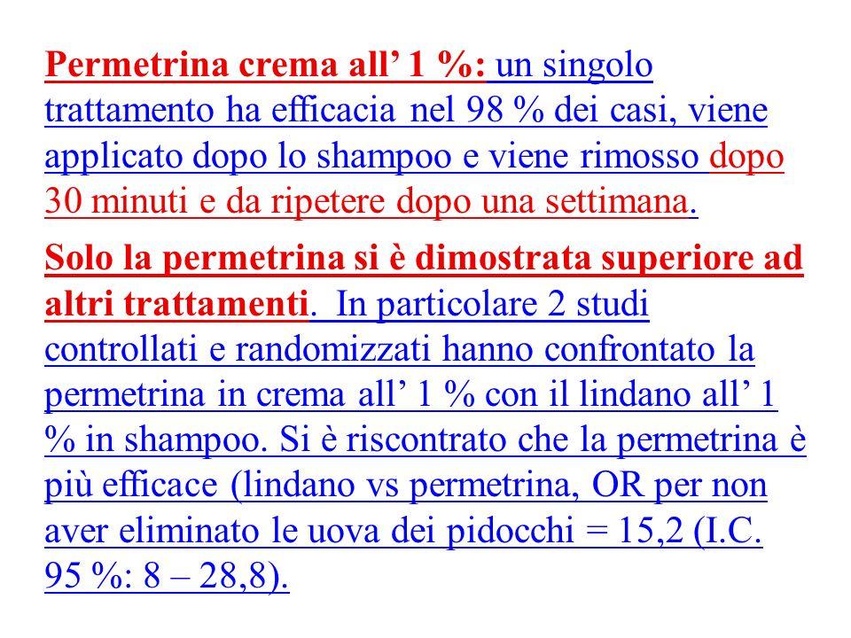 Permetrina crema all 1 %: un singolo trattamento ha efficacia nel 98 % dei casi, viene applicato dopo lo shampoo e viene rimosso dopo 30 minuti e da r