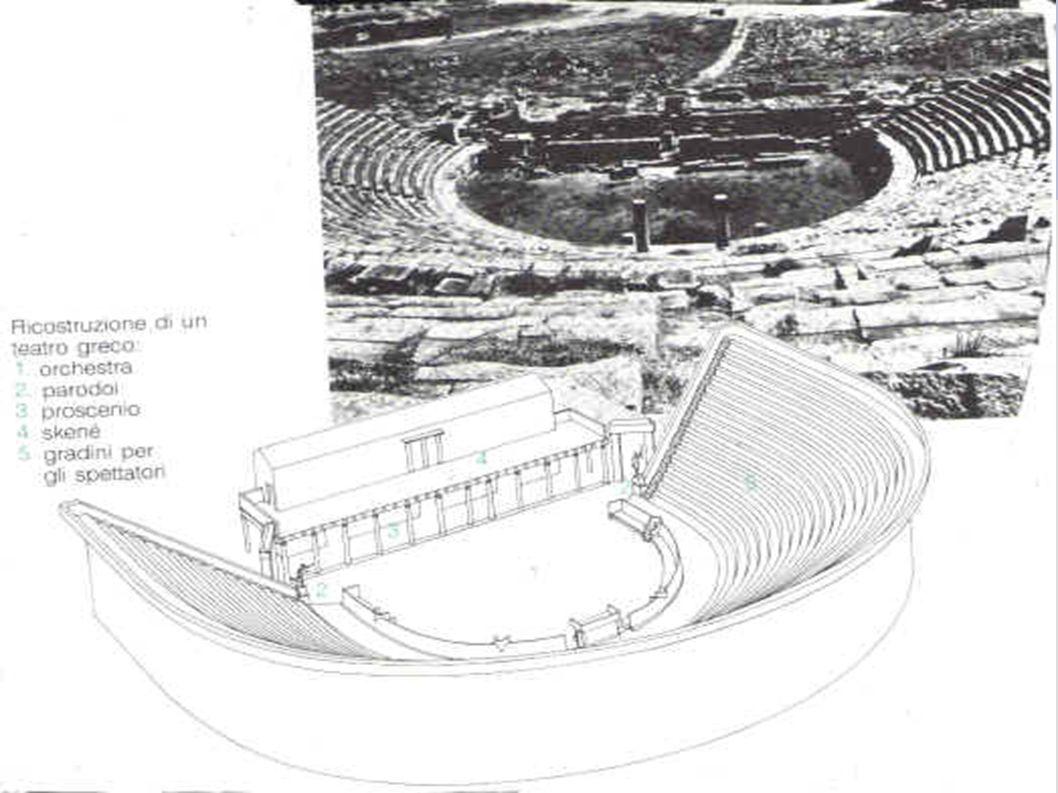 Teatro Romano Il teatro romano era situato in pianura.