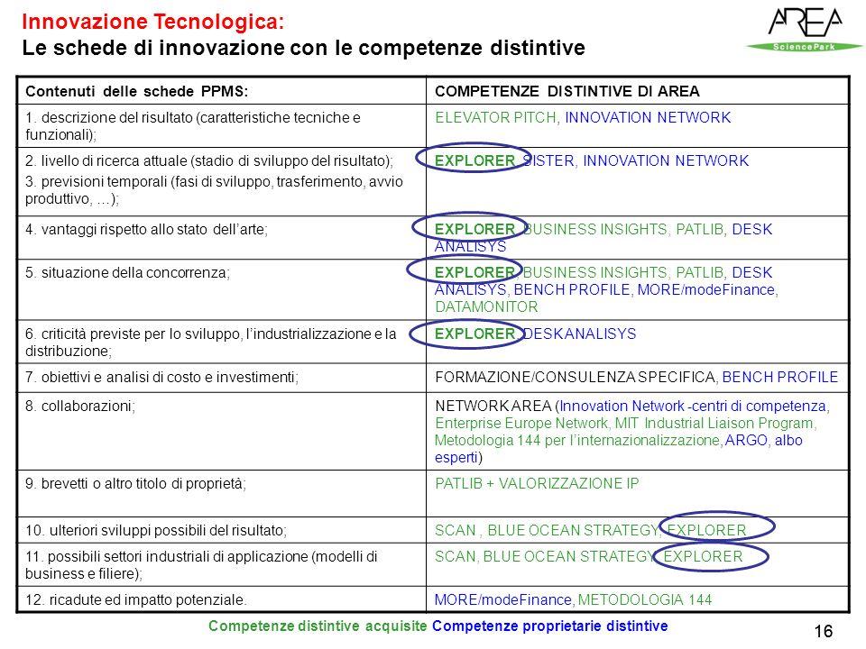 16 Contenuti delle schede PPMS:COMPETENZE DISTINTIVE DI AREA 1.