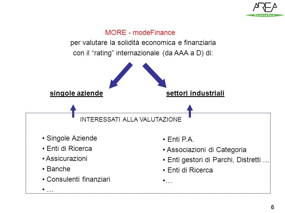 66 per valutare la solidità economica e finanziaria con il rating internazionale (da AAA a D) di: singole aziendesettori industriali Singole Aziende Enti di Ricerca Assicurazioni Banche Consulenti finanziari … Enti P.A.