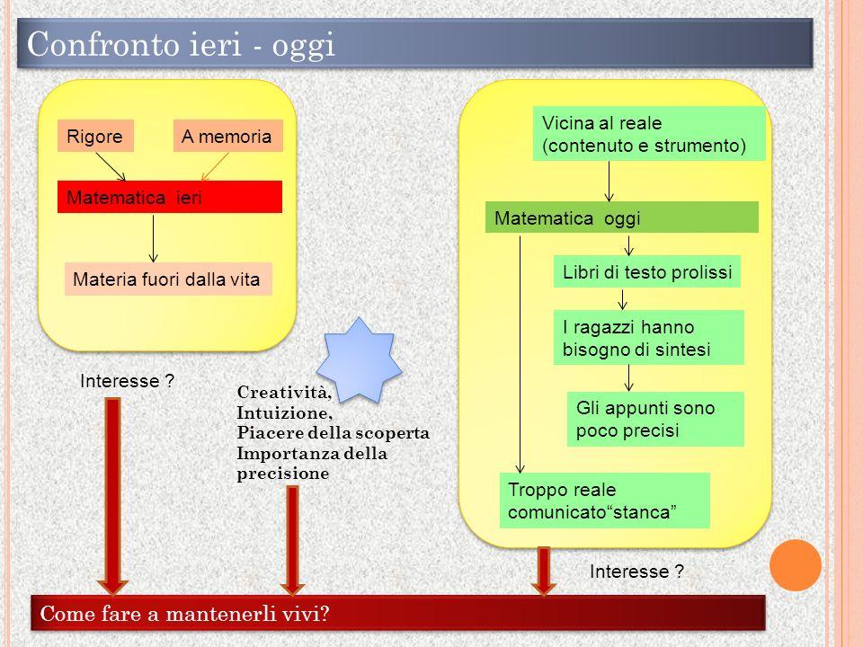 Matematica ieri Matematica oggi RigoreA memoria Materia fuori dalla vita Interesse .