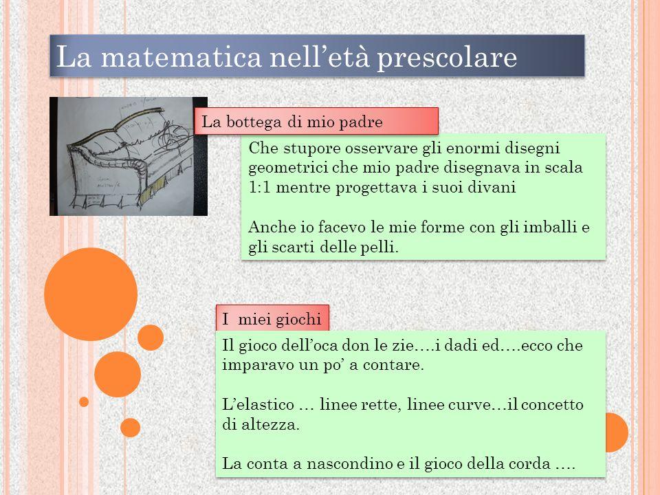 La matematica nelletà prescolare La geometria come spazio esterno e come oggetto da toccare, cambiare, conoscere e memorizzare mentalmente.
