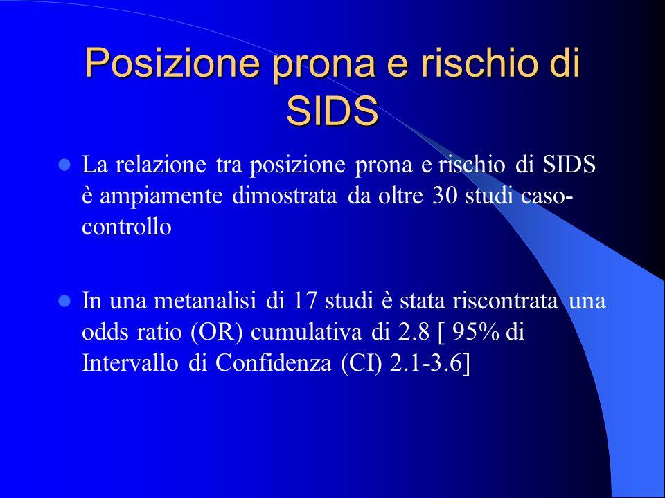 Posizione prona e rischio di SIDS La relazione tra posizione prona e rischio di SIDS è ampiamente dimostrata da oltre 30 studi caso- controllo In una