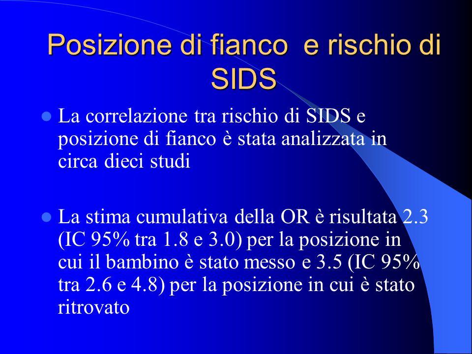 Posizione di fianco e rischio di SIDS La correlazione tra rischio di SIDS e posizione di fianco è stata analizzata in circa dieci studi La stima cumul