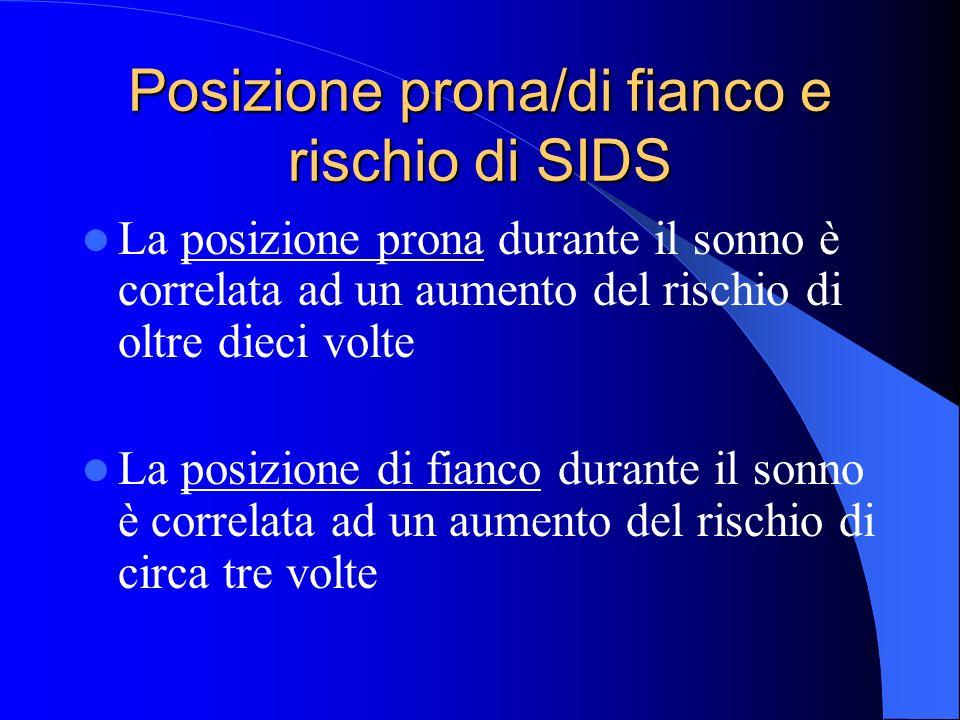 Posizione prona/di fianco e rischio di SIDS La posizione prona durante il sonno è correlata ad un aumento del rischio di oltre dieci volte La posizion