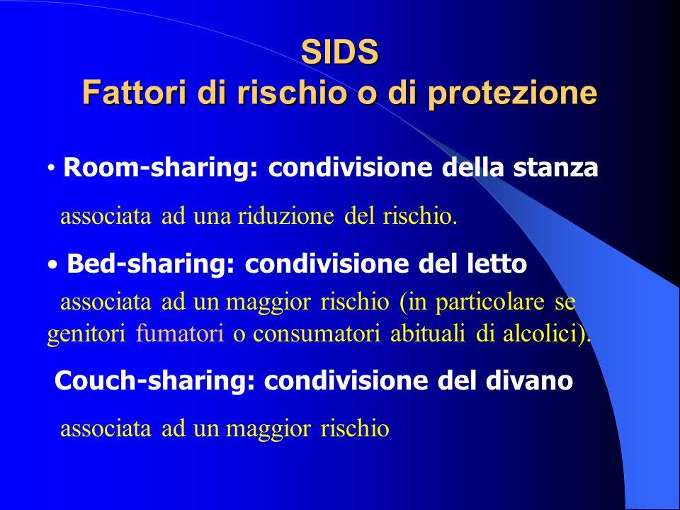 SIDS Fattori di rischio o di protezione Room-sharing: condivisione della stanza associata ad una riduzione del rischio. Bed-sharing: condivisione del