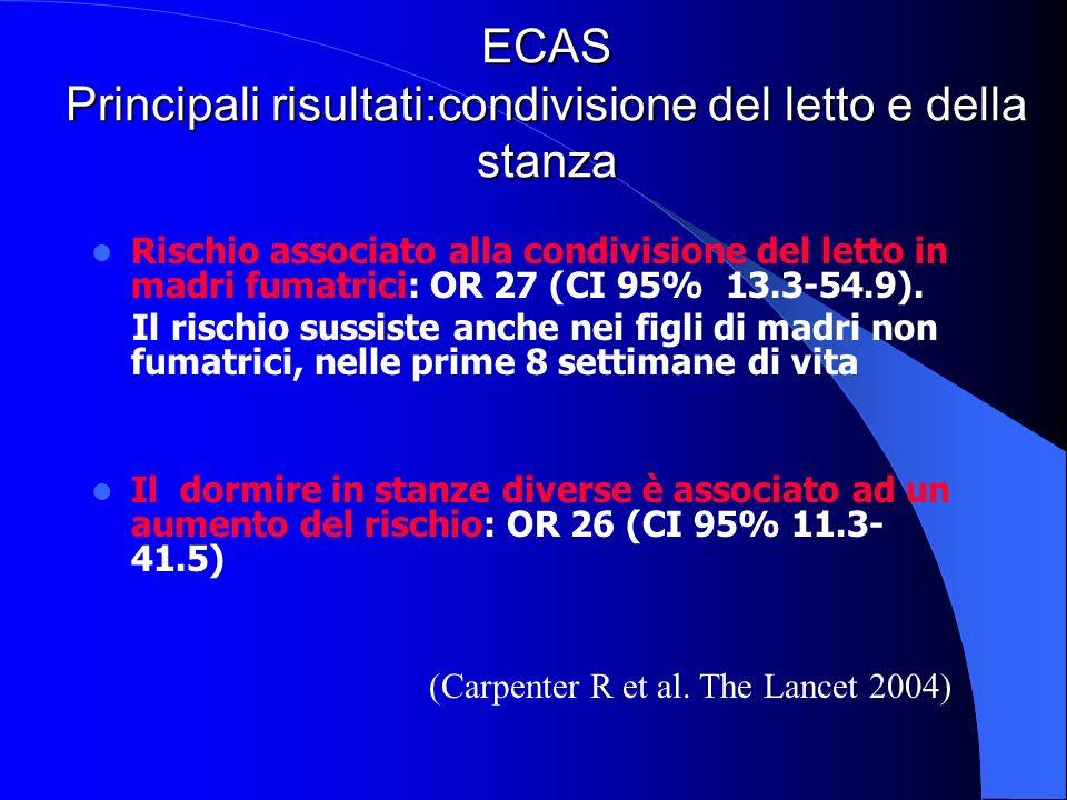 ECAS Principali risultati:condivisione del letto e della stanza Rischio associato alla condivisione del letto in madri fumatrici: OR 27 (CI 95% 13.3-5