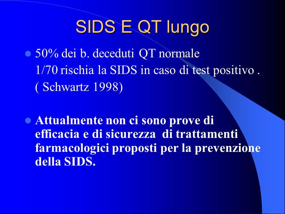 SIDS E QT lungo 50% dei b. deceduti QT normale 1/70 rischia la SIDS in caso di test positivo. ( Schwartz 1998) Attualmente non ci sono prove di effica