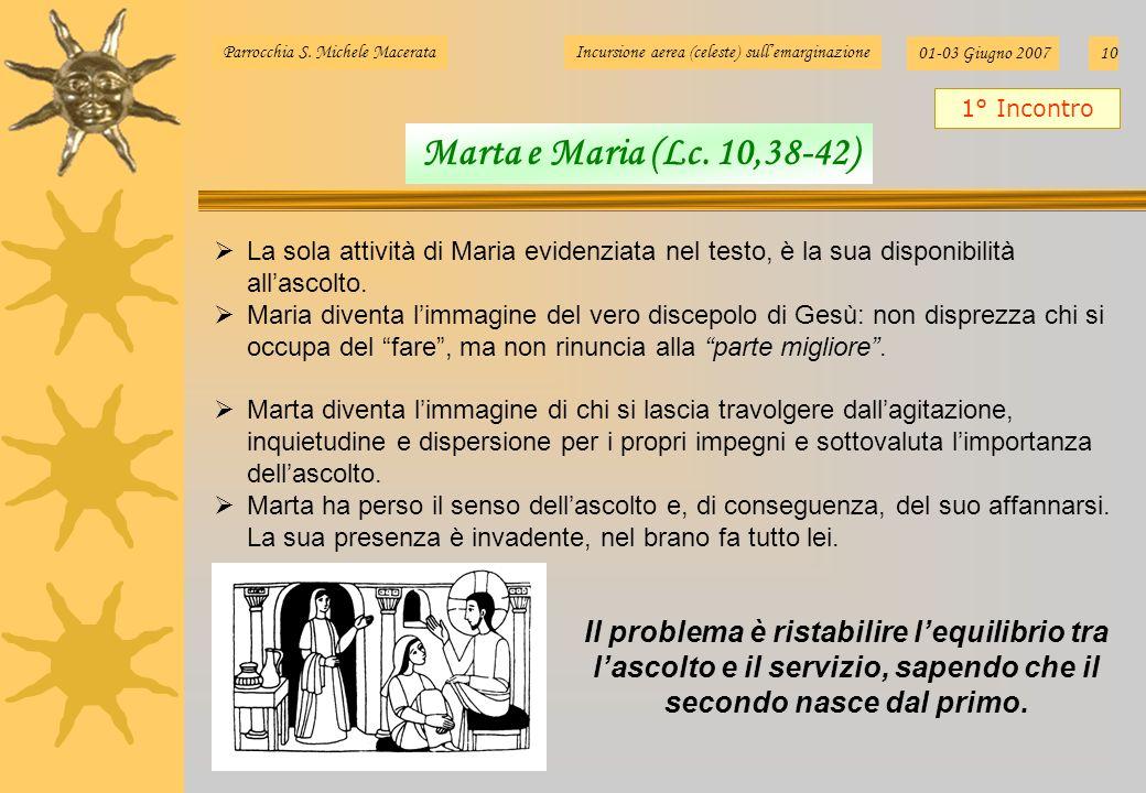Parrocchia S. Michele MacerataIncursione aerea (celeste) sullemarginazione 01-03 Giugno 200710 La sola attività di Maria evidenziata nel testo, è la s