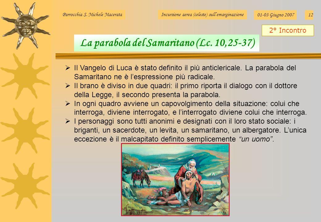 Parrocchia S. Michele MacerataIncursione aerea (celeste) sullemarginazione 01-03 Giugno 200712 Il Vangelo di Luca è stato definito il più anticlerical