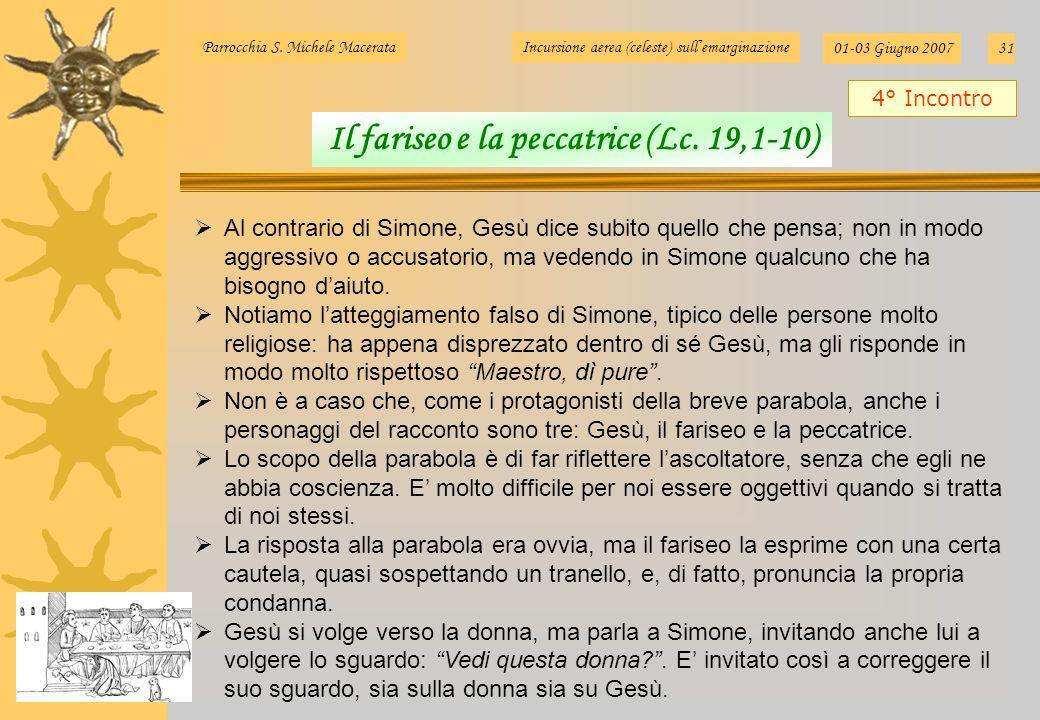 Al contrario di Simone, Gesù dice subito quello che pensa; non in modo aggressivo o accusatorio, ma vedendo in Simone qualcuno che ha bisogno daiuto.