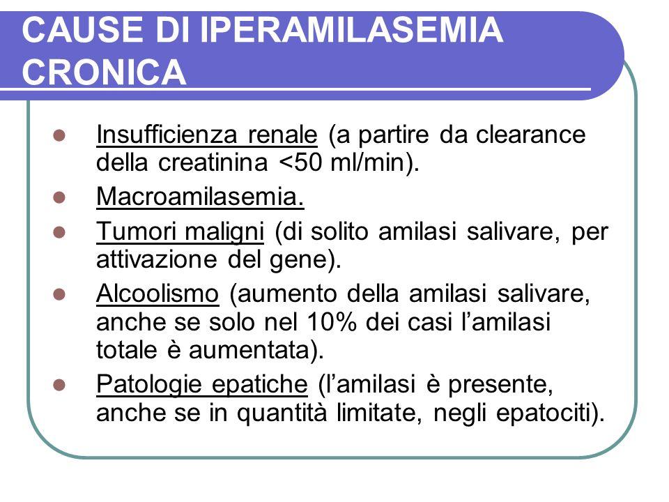 CAUSE DI IPERAMILASEMIA CRONICA Insufficienza renale (a partire da clearance della creatinina <50 ml/min).