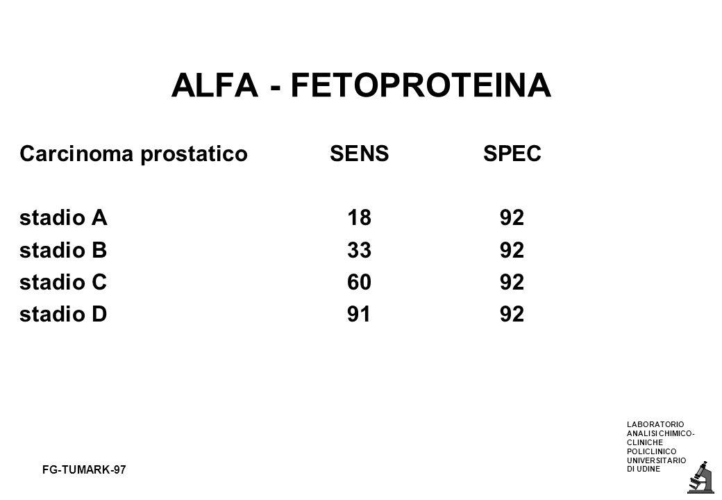 LABORATORIO ANALISI CHIMICO- CLINICHE POLICLINICO UNIVERSITARIO DI UDINE FG-TUMARK-97 ALFA - FETOPROTEINA Carcinoma prostaticoSENSSPEC stadio A1892 st