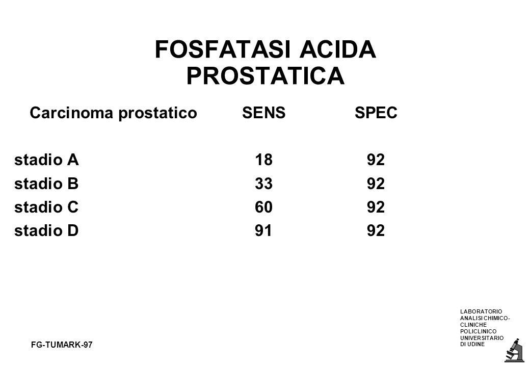 LABORATORIO ANALISI CHIMICO- CLINICHE POLICLINICO UNIVERSITARIO DI UDINE FG-TUMARK-97 FOSFATASI ACIDA PROSTATICA Carcinoma prostaticoSENSSPEC stadio A
