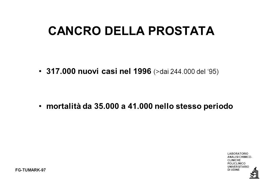 LABORATORIO ANALISI CHIMICO- CLINICHE POLICLINICO UNIVERSITARIO DI UDINE FG-TUMARK-97 CANCRO DELLA PROSTATA 317.000 nuovi casi nel 1996 (>dai 244.000