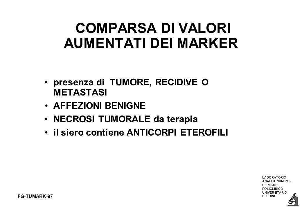 LABORATORIO ANALISI CHIMICO- CLINICHE POLICLINICO UNIVERSITARIO DI UDINE FG-TUMARK-97 PRINCIPALI CONDIZIONI DI FALSI POSITIVI GRAVIDANZA AFP HCGCA125 CICLO MESTRUALE AFP HCG MCA CA125 FUMO CEA TPA TG ALCOOL CEA TPA TERAPIA MARZIALE FERRITINA EMOTRASFUSIONI FERRITINA LIPOSUZIONE CA 19.9 CATETERE VESCICALE PSA PAP