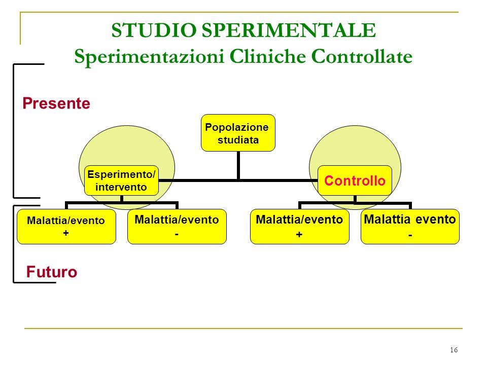 16 STUDIO SPERIMENTALE Sperimentazioni Cliniche Controllate Popolazione studiata Esperimento/ intervento Malattia/evento + Malattia/evento - Controllo Malattia/evento + Malattia evento - Presente Futuro
