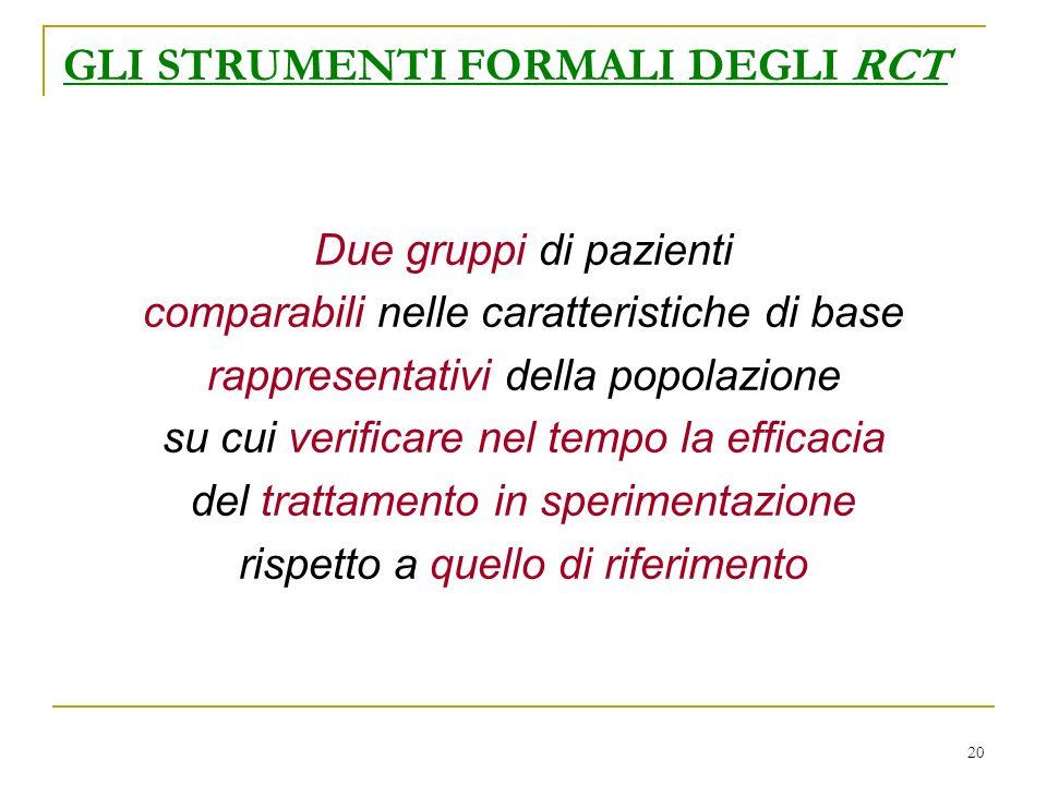 20 GLI STRUMENTI FORMALI DEGLI RCT Due gruppi di pazienti comparabili nelle caratteristiche di base rappresentativi della popolazione su cui verificare nel tempo la efficacia del trattamento in sperimentazione rispetto a quello di riferimento