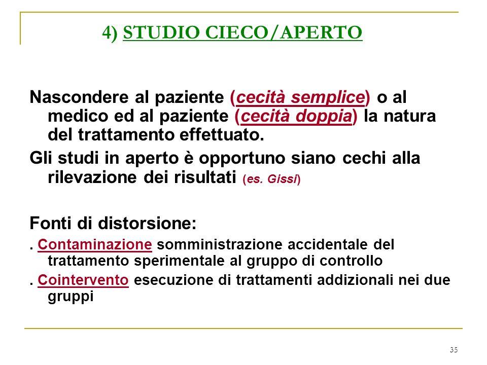 35 4) STUDIO CIECO/APERTO Nascondere al paziente (cecità semplice) o al medico ed al paziente (cecità doppia) la natura del trattamento effettuato. Gl