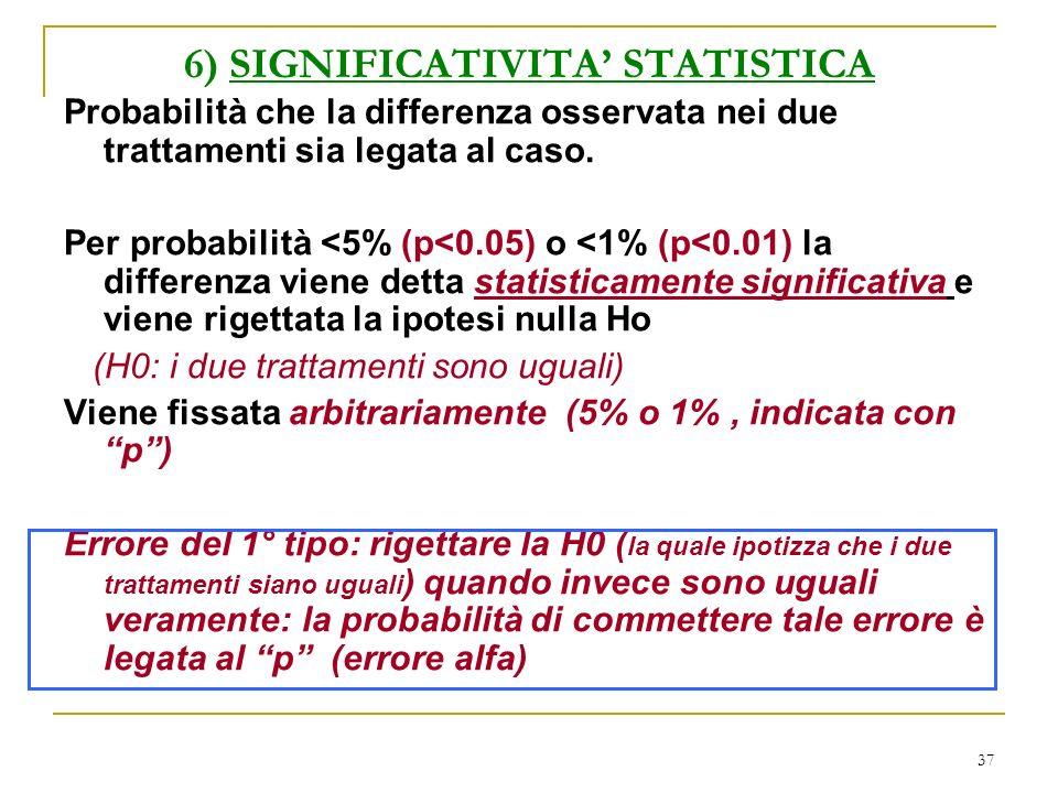 37 6) SIGNIFICATIVITA STATISTICA Probabilità che la differenza osservata nei due trattamenti sia legata al caso. Per probabilità <5% (p<0.05) o <1% (p