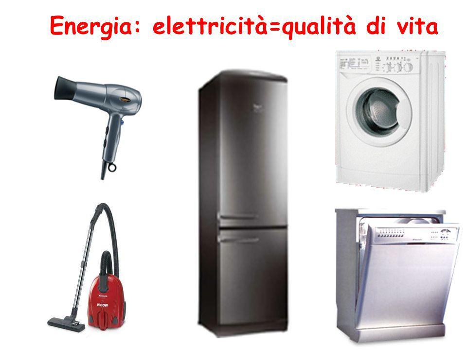Energia: elettricità=qualità di vita