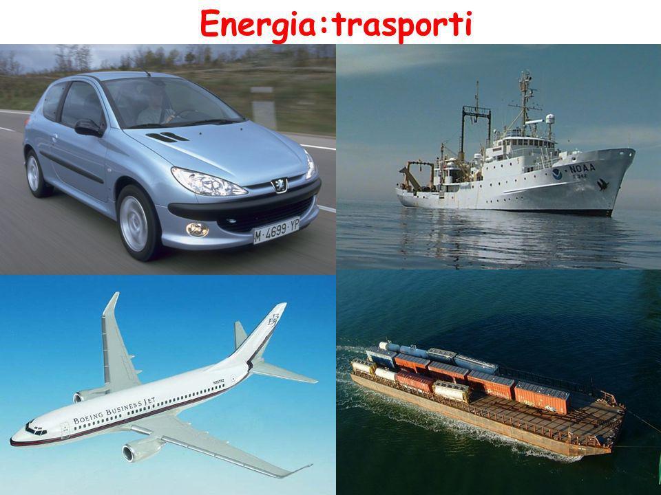 Energia:trasporti