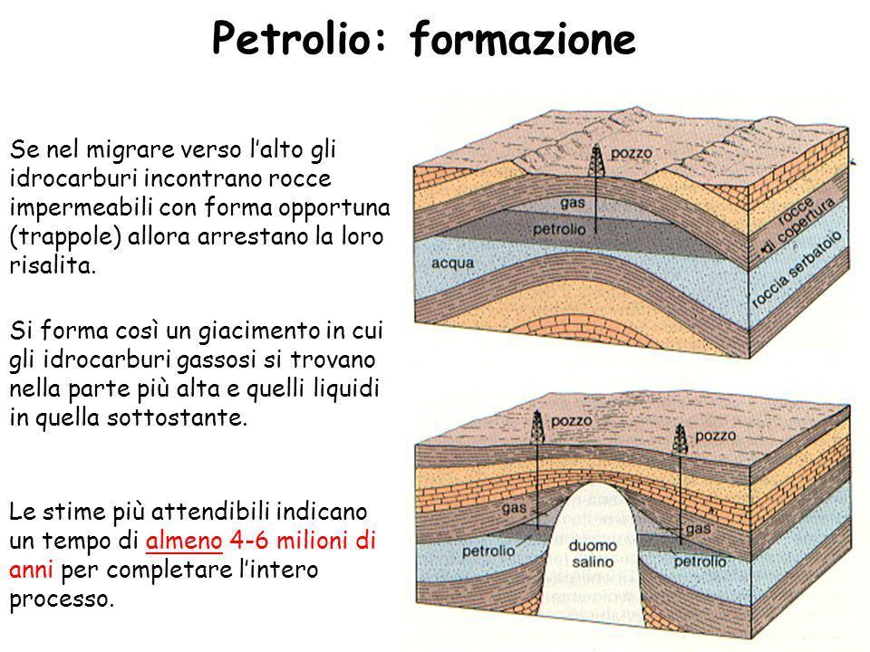 Se nel migrare verso lalto gli idrocarburi incontrano rocce impermeabili con forma opportuna (trappole) allora arrestano la loro risalita.