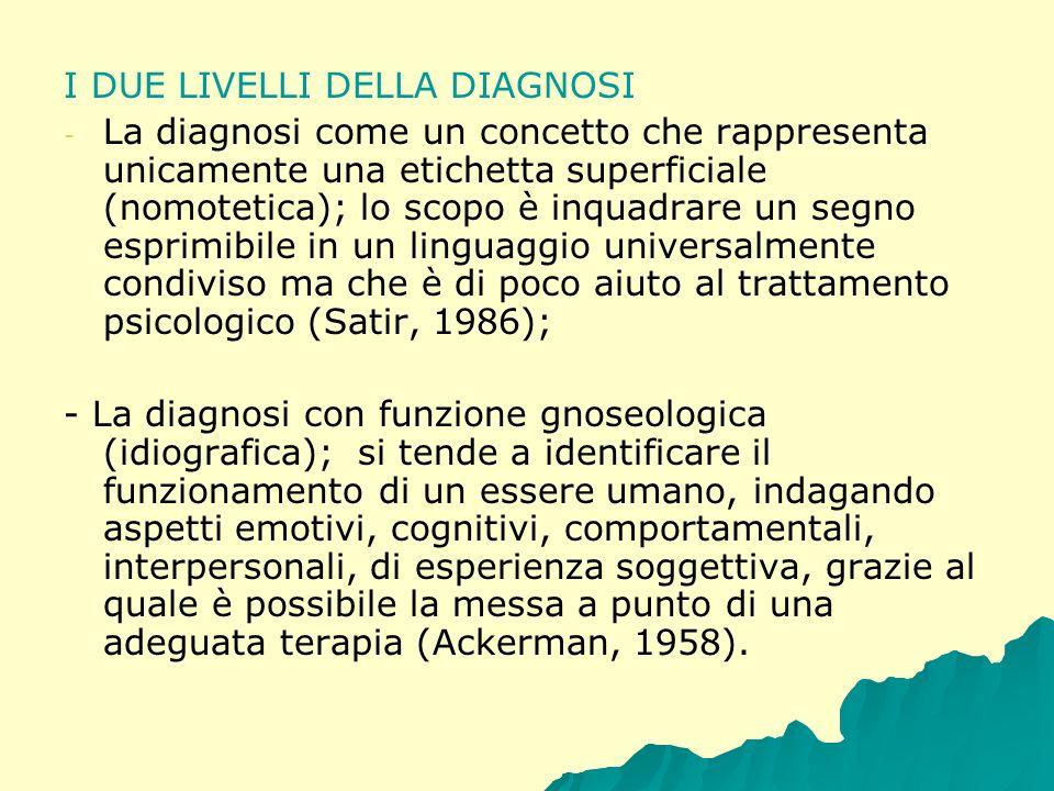 I DUE LIVELLI DELLA DIAGNOSI - - La diagnosi come un concetto che rappresenta unicamente una etichetta superficiale (nomotetica); lo scopo è inquadrar