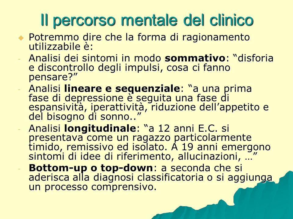 Il percorso mentale del clinico Potremmo dire che la forma di ragionamento utilizzabile è: Potremmo dire che la forma di ragionamento utilizzabile è: