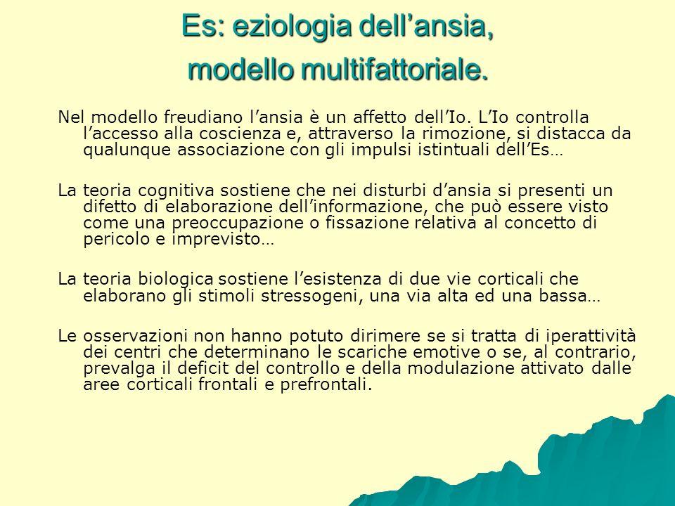 Es: eziologia dellansia, modello multifattoriale. Nel modello freudiano lansia è un affetto dellIo. LIo controlla laccesso alla coscienza e, attravers