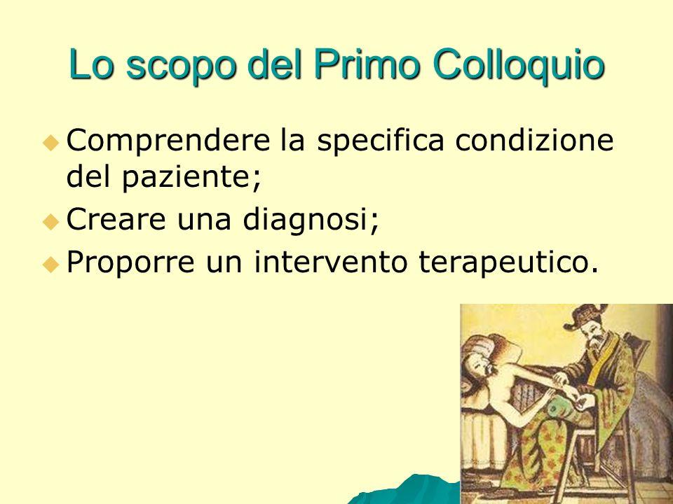 Lo scopo del Primo Colloquio Comprendere la specifica condizione del paziente; Creare una diagnosi; Proporre un intervento terapeutico.