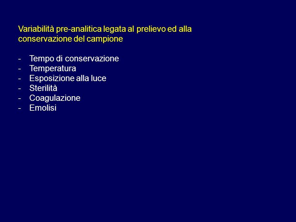 Variabilità pre-analitica legata al prelievo ed alla conservazione del campione -Tempo di conservazione -Temperatura -Esposizione alla luce -Sterilità