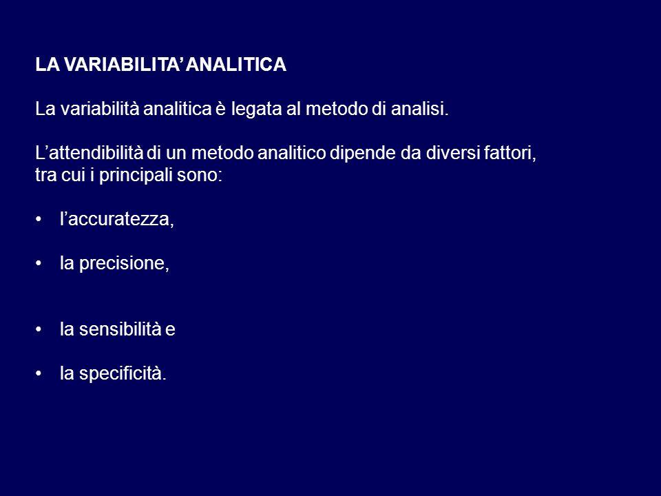 LA VARIABILITA ANALITICA La variabilità analitica è legata al metodo di analisi. Lattendibilità di un metodo analitico dipende da diversi fattori, tra