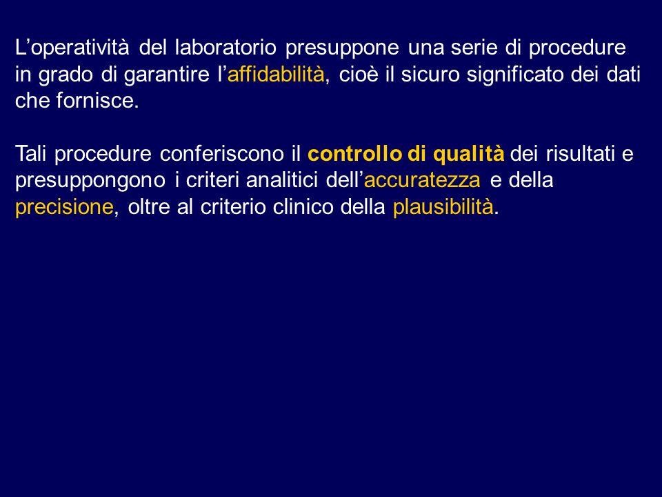 Loperatività del laboratorio presuppone una serie di procedure in grado di garantire laffidabilità, cioè il sicuro significato dei dati che fornisce.
