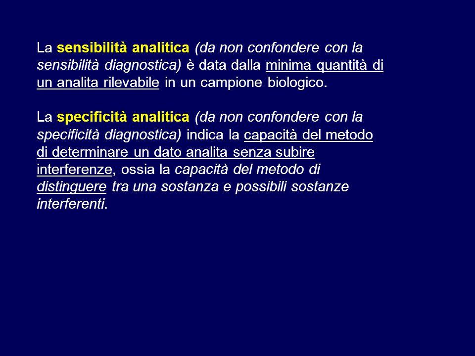 La sensibilità analitica (da non confondere con la sensibilità diagnostica) è data dalla minima quantità di un analita rilevabile in un campione biolo