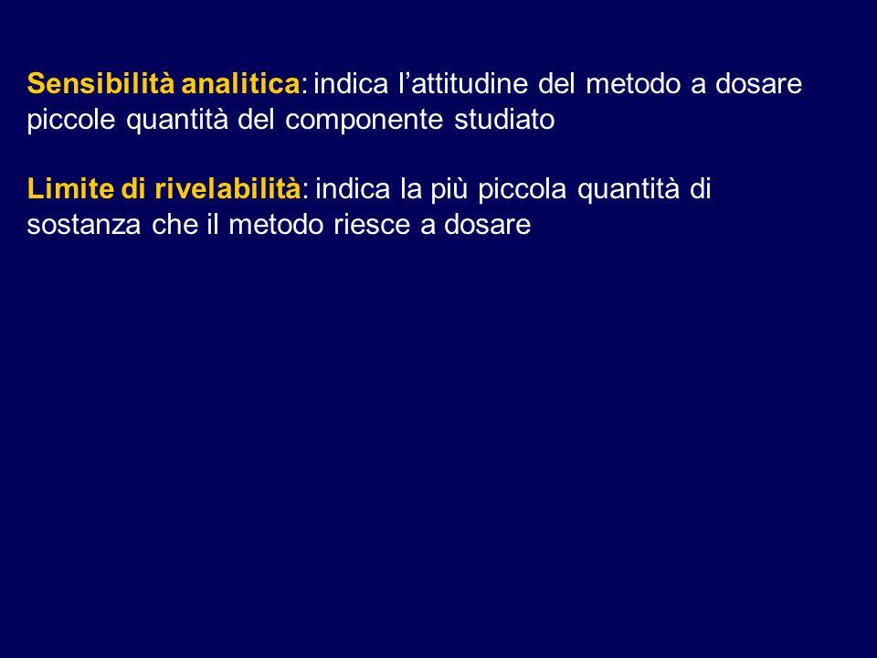 Sensibilità analitica: indica lattitudine del metodo a dosare piccole quantità del componente studiato Limite di rivelabilità: indica la più piccola q