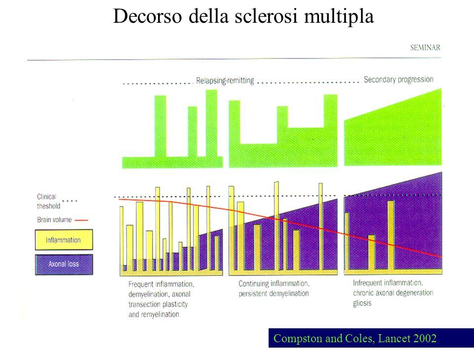 Decorso della sclerosi multipla Compston and Coles, Lancet 2002