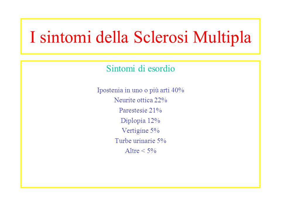 I sintomi della Sclerosi Multipla Sintomi di esordio Ipostenia in uno o più arti 40% Neurite ottica 22% Parestesie 21% Diplopia 12% Vertigine 5% Turbe