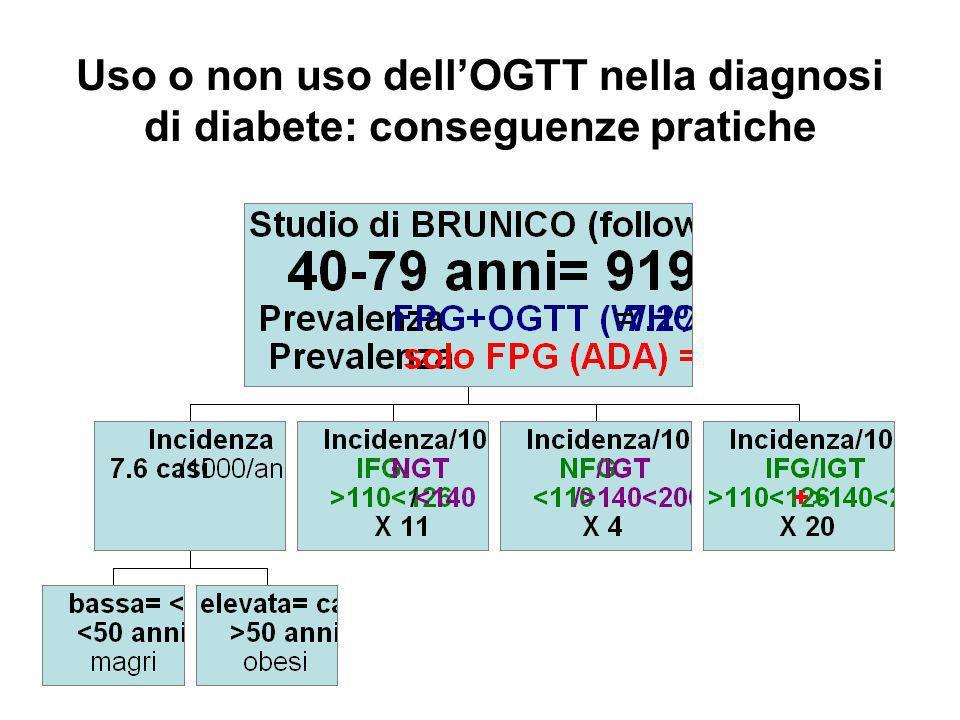 Criterio di scelta della glicemia a digiuno diagnostica di diabete da parte degli esperti ADA Il valore di 126 mg/dl è stato scelto come equivalente i