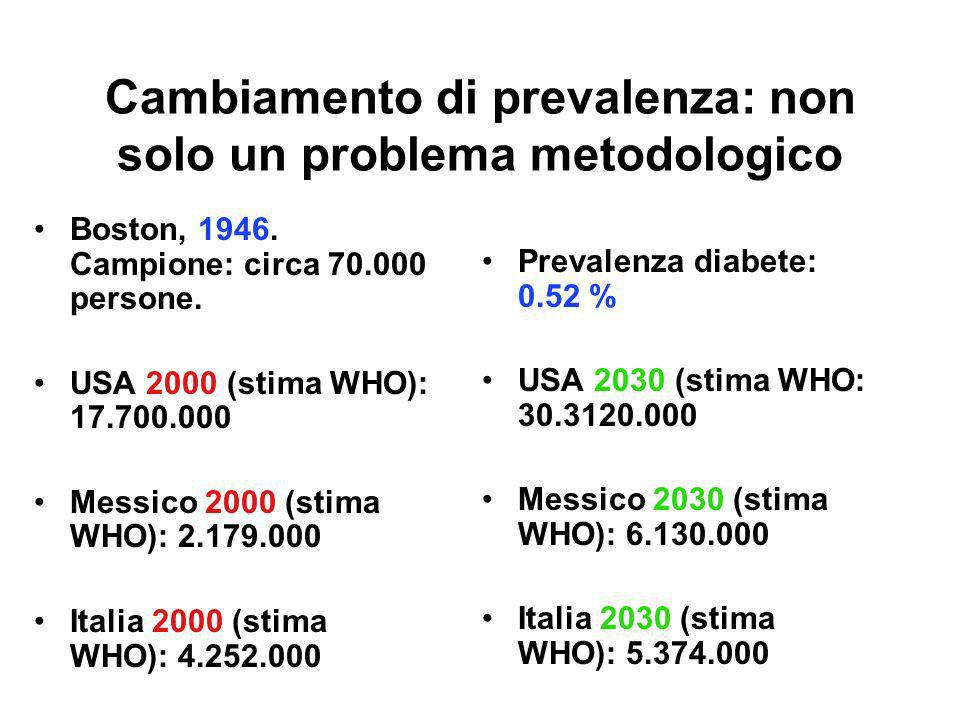 Uso o non uso dellOGTT nella diagnosi di diabete: conseguenze pratiche