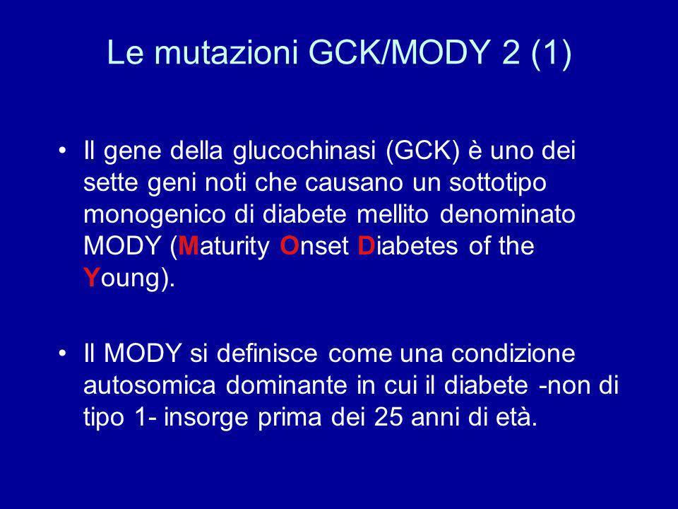 Glic.= 132 Età= 31 anni Scoperta= 24 aa Terap.=Dieta = Normale = mutazione GCK La famiglia GCK/MODY 2 Glicemia= 118 Età= 6 anni Glicemia= 130 Età= 3 a