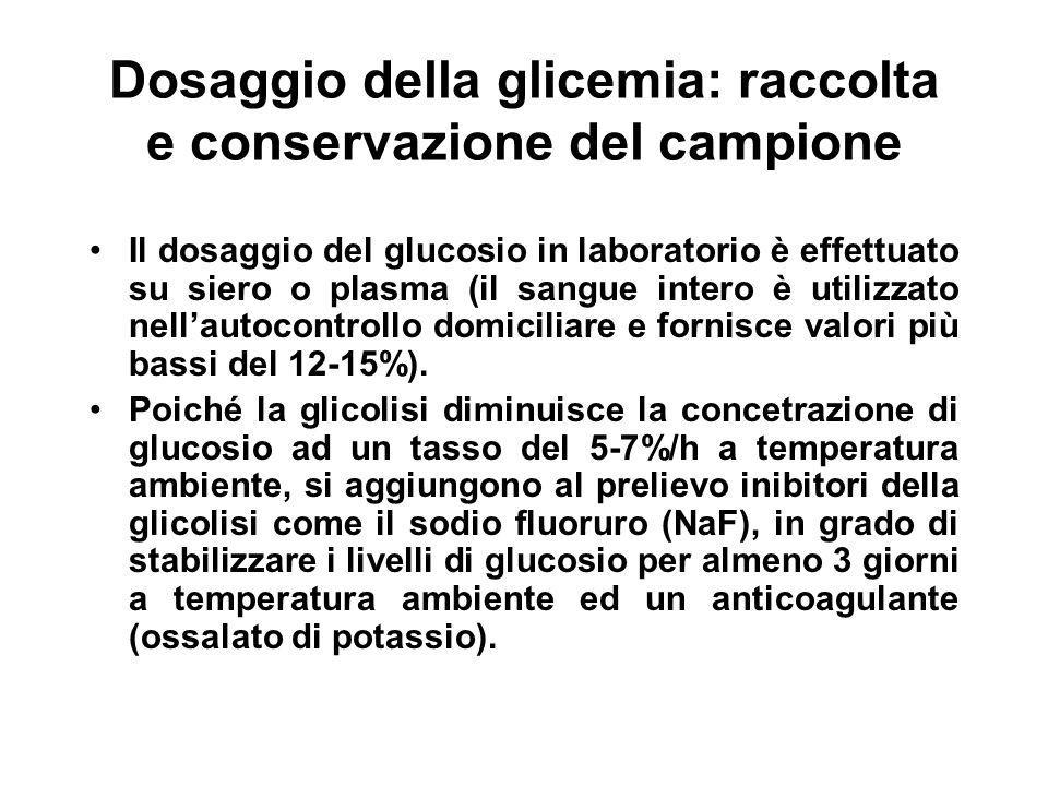 Dosaggio della glicemia: raccolta e conservazione del campione Il dosaggio del glucosio in laboratorio è effettuato su siero o plasma (il sangue intero è utilizzato nellautocontrollo domiciliare e fornisce valori più bassi del 12-15%).