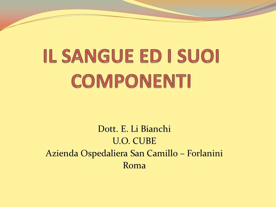 Dott. E. Li Bianchi U.O. CUBE Azienda Ospedaliera San Camillo – Forlanini Roma