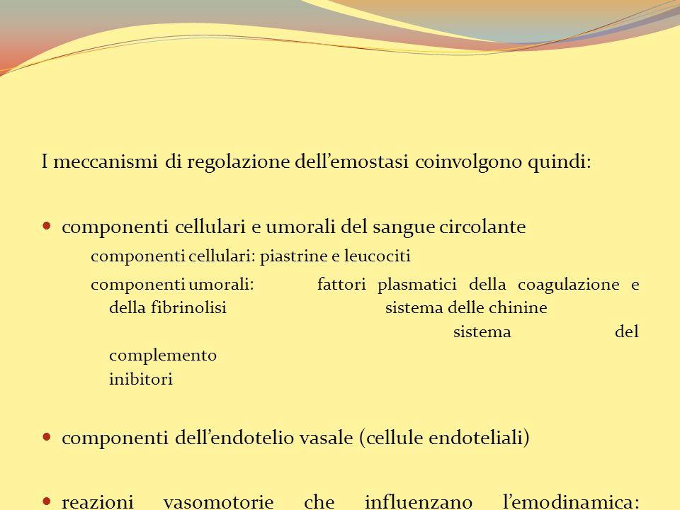I meccanismi di regolazione dellemostasi coinvolgono quindi: componenti cellulari e umorali del sangue circolante componenti cellulari: piastrine e leucociti componenti umorali: fattori plasmatici della coagulazione e della fibrinolisi sistema delle chinine sistema del complemento inibitori componenti dellendotelio vasale (cellule endoteliali) reazioni vasomotorie che influenzano lemodinamica: vasocostrizione e vasodilatazione determinate dalle varie sostanze secrete dallendotelio vasale