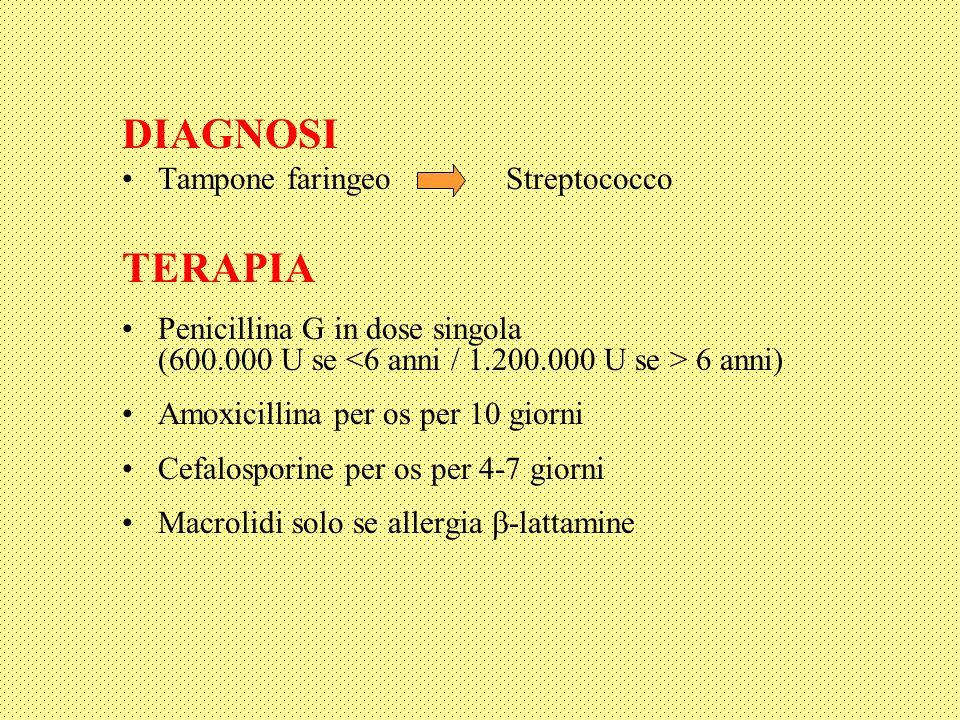 DIAGNOSI Tampone faringeo Streptococco TERAPIA Penicillina G in dose singola (600.000 U se 6 anni) Amoxicillina per os per 10 giorni Cefalosporine per os per 4-7 giorni Macrolidi solo se allergia -lattamine