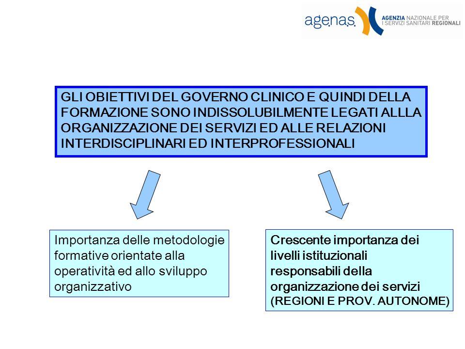GLI OBIETTIVI DEL GOVERNO CLINICO E QUINDI DELLA FORMAZIONE SONO INDISSOLUBILMENTE LEGATI ALLLA ORGANIZZAZIONE DEI SERVIZI ED ALLE RELAZIONI INTERDISCIPLINARI ED INTERPROFESSIONALI Importanza delle metodologie formative orientate alla operatività ed allo sviluppo organizzativo Crescente importanza dei livelli istituzionali responsabili della organizzazione dei servizi (REGIONI E PROV.