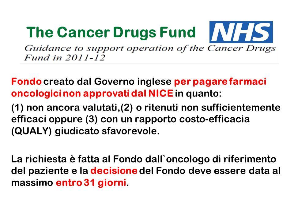 SANITA Fondo creato dal Governo inglese per pagare farmaci oncologici non approvati dal NICE in quanto: (1) non ancora valutati,(2) o ritenuti non sufficientemente efficaci oppure (3) con un rapporto costo-efficacia (QUALY) giudicato sfavorevole.