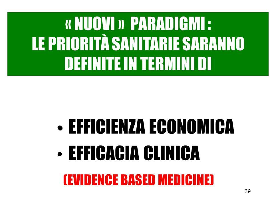 39 EFFICIENZA ECONOMICA EFFICACIA CLINICA (EVIDENCE BASED MEDICINE) 03.10.05durabilitasistemisanitari.ppt « NUOVI » PARADIGMI : LE PRIORITÀ SANITARIE SARANNO DEFINITE IN TERMINI DI